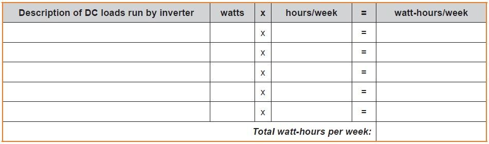 Worksheet Off Grid Load