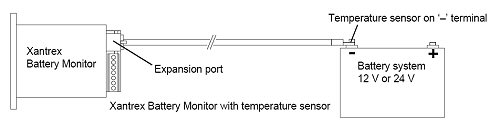 Xantrex LinkPRO Temperature Sensor for Link Pro Battery Monitor