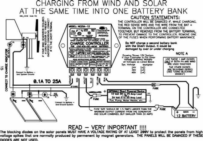 shunt charge controllers